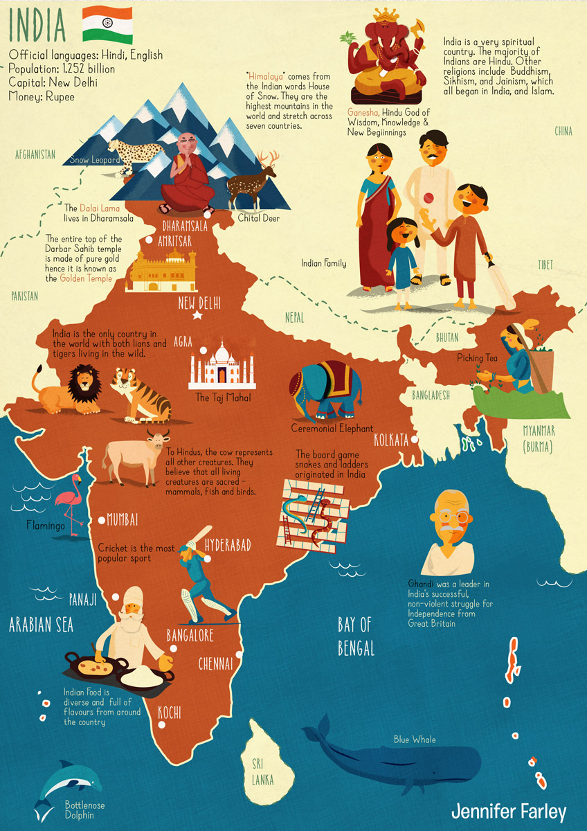 Fun Facts And Landmarks For Kids About India